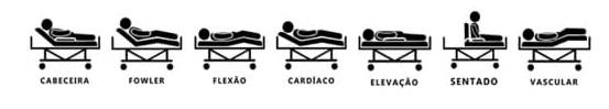 movimentos da cama hospitalar